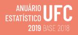 Consulte o Anuário Estatístico 2019 - Base 2018